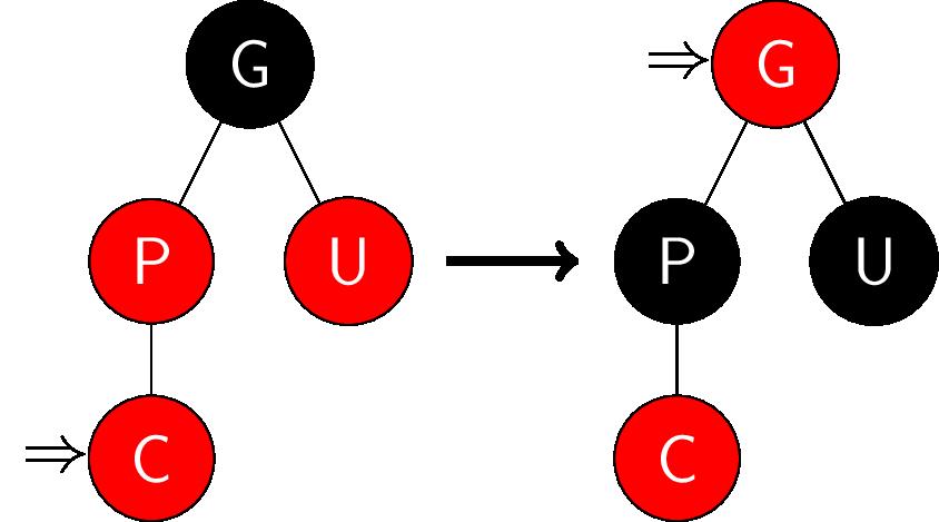 红黑树-插入情况1