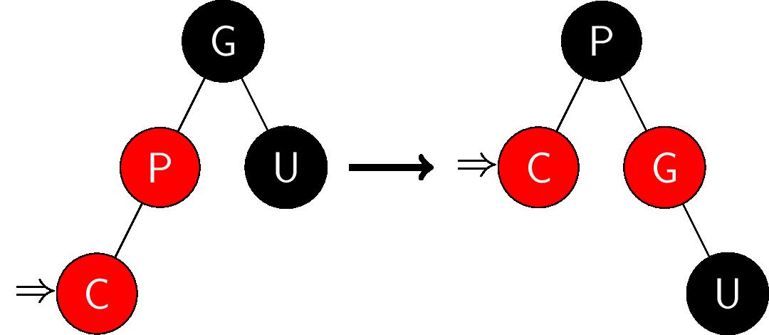 红黑树-插入情况3